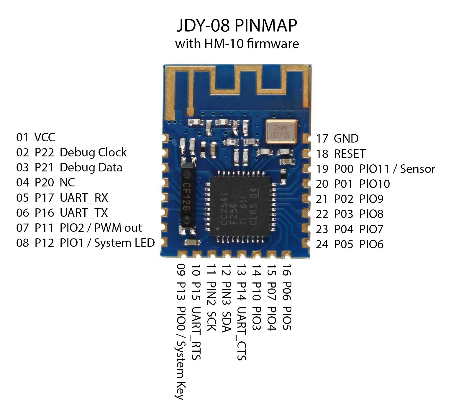 JDY-08---HM-10-firmware