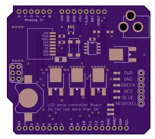 ledcontroller